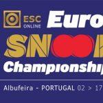 Reprezentacja Polski na Mistrzostwa Europy 2021